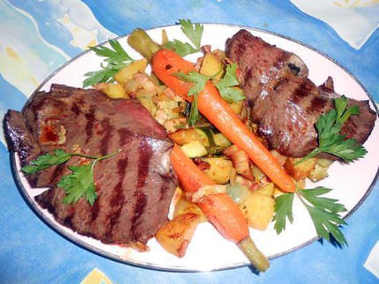 Recette de tranche de coeur de boeuf grill a la paysanne - Cuisiner le paleron de boeuf ...
