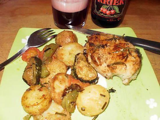 recette blanc de poulet grillé aux légumes d'été