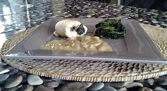 recette Farci d'escalope de poulet aux épinards et mozarella