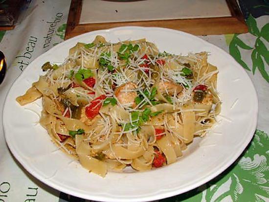recette Tagliatelle al pollo e peperoni (tagliatelles au poulet et poivrons)