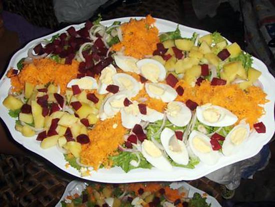 Les Meilleures Recettes De Les Salades Simple