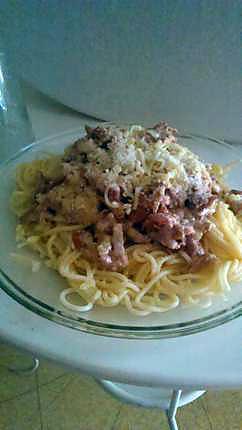 recette Spaghettis carbonara de girolles