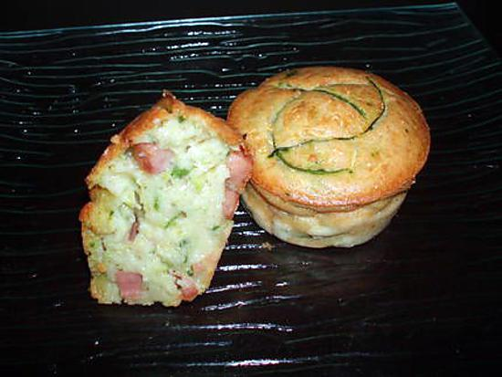 Muffins Salés Jambon