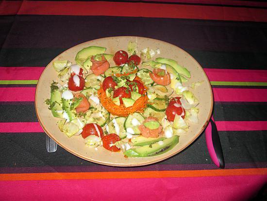 Recette d 39 assiette crudit s saumon for Entree crudite originale