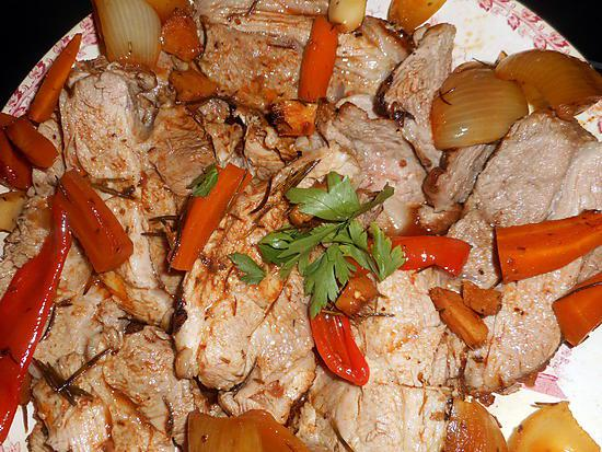 recette Roti de porc épicé