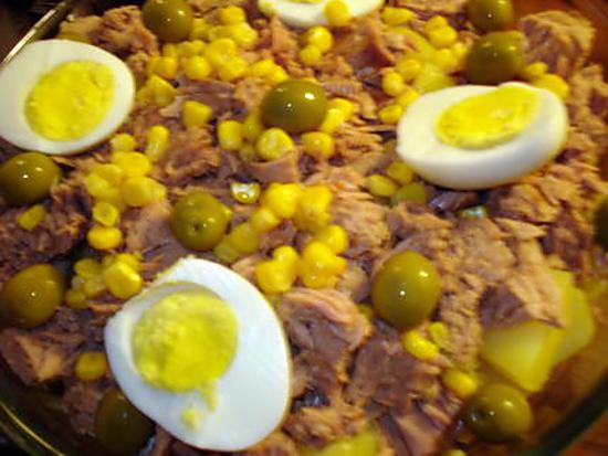 recette Pommes de terre au thon