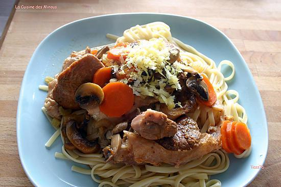 recette Osso Buco à la Milanaise
