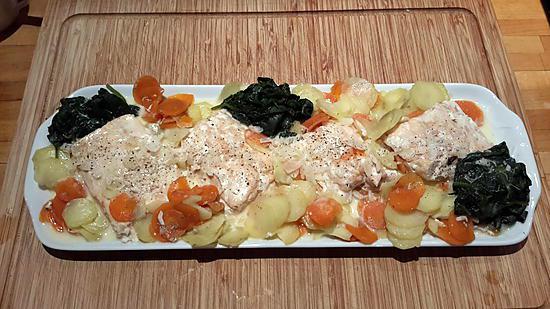 recette Saumon et ses petits légumes