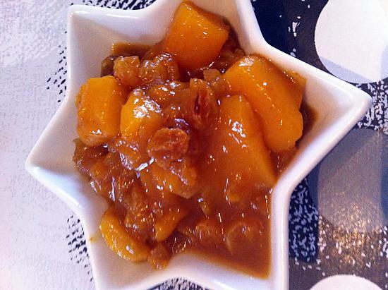 recette Chutney de mangues