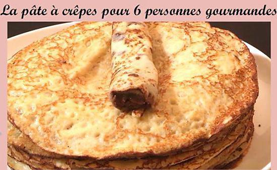 Recette de Pâte à crêpes (Soup & Co ou non)