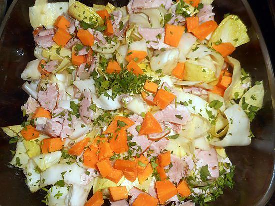 recette Salade d endives jambon fumé,mimolette