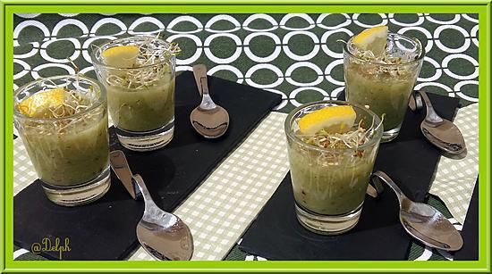 recette Soupe de Concombre et Menthe