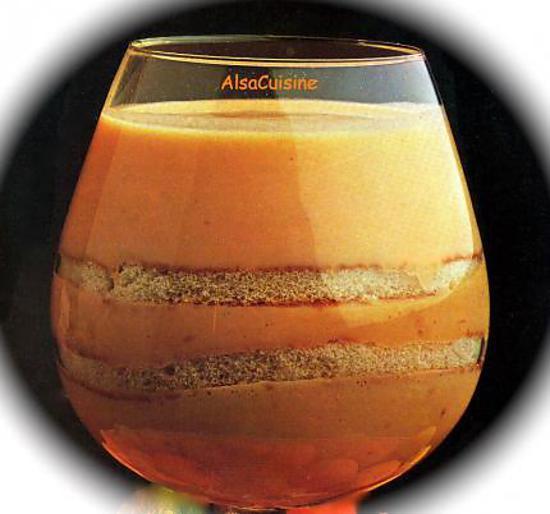 recette Crème à la mandarine