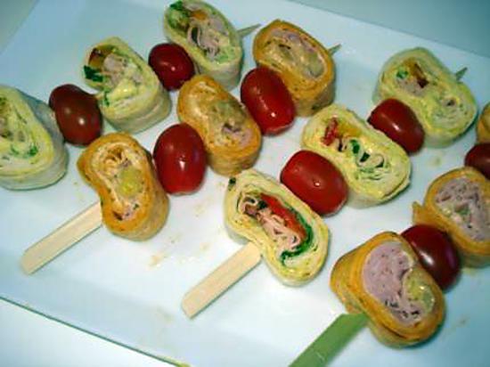 Recette De Tortillas Au Jambon Et Poulet