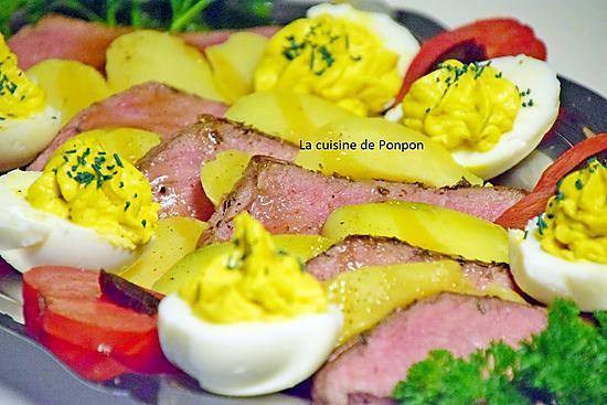 recette Plat froid: rosbeef, pommes de terre, oeufs durs et spiruline, tomate et ail noir