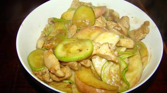 recette Blancs de poulet au gingembre