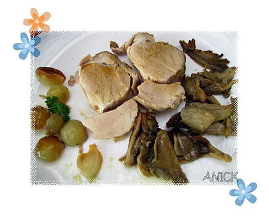 recette Rôti de porc aux pleurotes et petits oignons