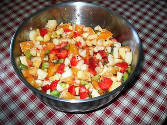 recette Coloré de Fruit en Salade