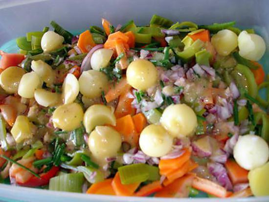 Recette De Salade Composee Par Rosinette