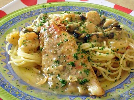 Recette de filets de poisson la normande for Poisson les plus cuisiner