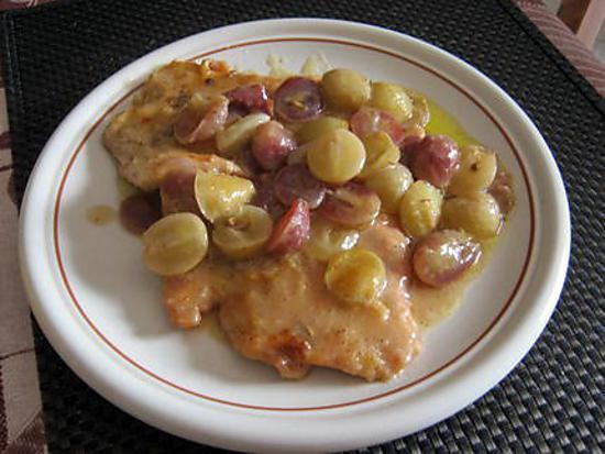 Recette d 39 escalopes de dinde aux raisins - Cuisiner blanc de dinde ...