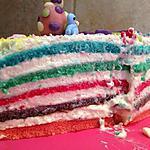 recette Rainbow cake de Pâques