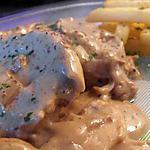 recette filet mignon aux champignons