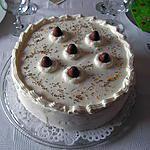 recette Idée de dessert pour Pâques (7 recettes)