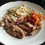recette Cuisse de dinde au bouillon