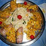 recette Crépinettes fondue de poireaux et tagliatelles