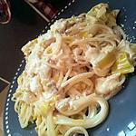Spaghetti à la carbonara de poireaux et parmesan