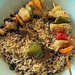 recette Brochettes de dinde marinées, riz vapeur et salade frisée.