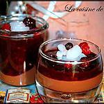 recette Duo chocolat et fruits rouges