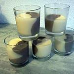 recette Crème Mic-Mac