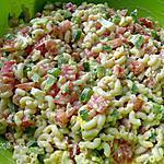 recette Salade de pâtes.