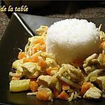 recette Curry de dinde à l'indienne