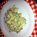 recette Gnocchi aux thon