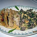 recette Côtelettes de veau aux pleurotes en sauce.