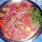 recette Filet de boeuf au four