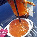 recette Confiture de melon citronné minute (cuisson au micro ondes)