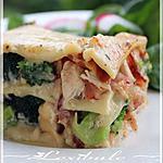 recette ~Lasagne au poulet et bacon~