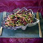recette poêlée volaille/haricots Vs/Haricots rouges