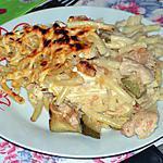 recette Pasta au poulet et cheddar