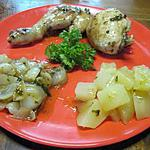 recette Poulet aux petits oignons blancs.