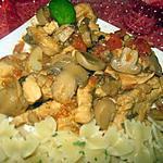 recette Emincer de poulet à la sauce tomates et  aux champignons.