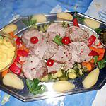 recette Echine de porc froide charcutiére