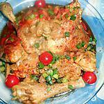 recette Poulet au paprika