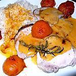 recette Roti de porc aux abricots