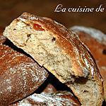 recette Petits pains au thé d'érable