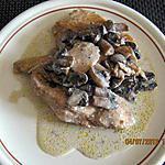 recette Escalopes de poulet aux champignons
